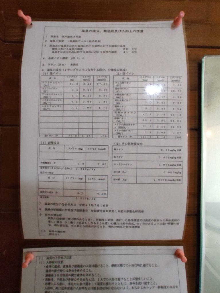 笹戸温泉勇屋別館の成分分析表